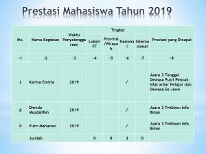 Prestasi Mahasiswa Tahun 2019 fix upload