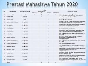 Prestasi Mahasiswa Tahun 2020 fix 2